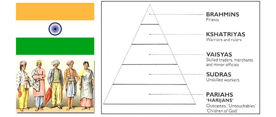 india-sistema-delle-caste